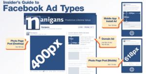 Facebook Ads Ad-types